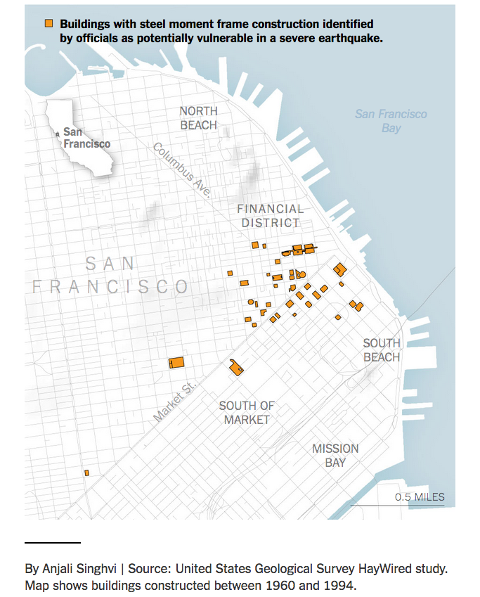 A Quickie Map Of San Francisco S Earthquake Prone Skyscrapers Zoomata