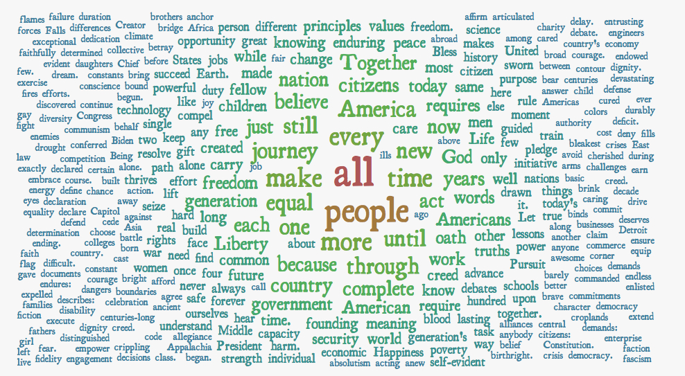 Obama 2013 inauguration word cloud
